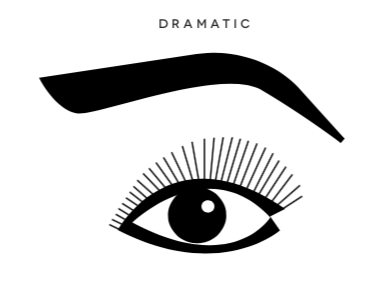 Dramatic Eye Mapping