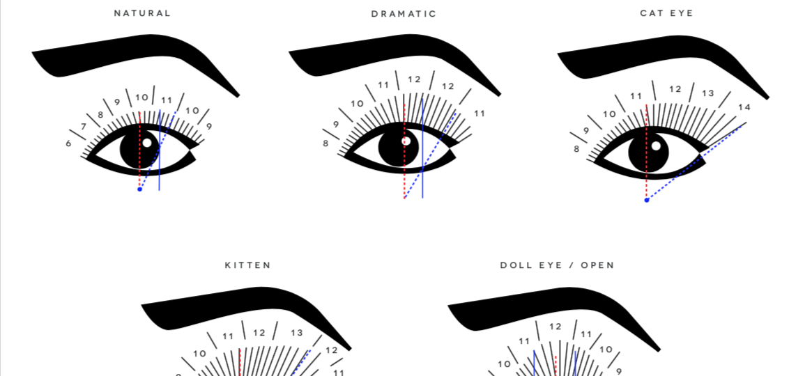 Eyelash Extension Mapping